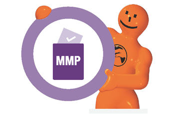 Image result for MMP